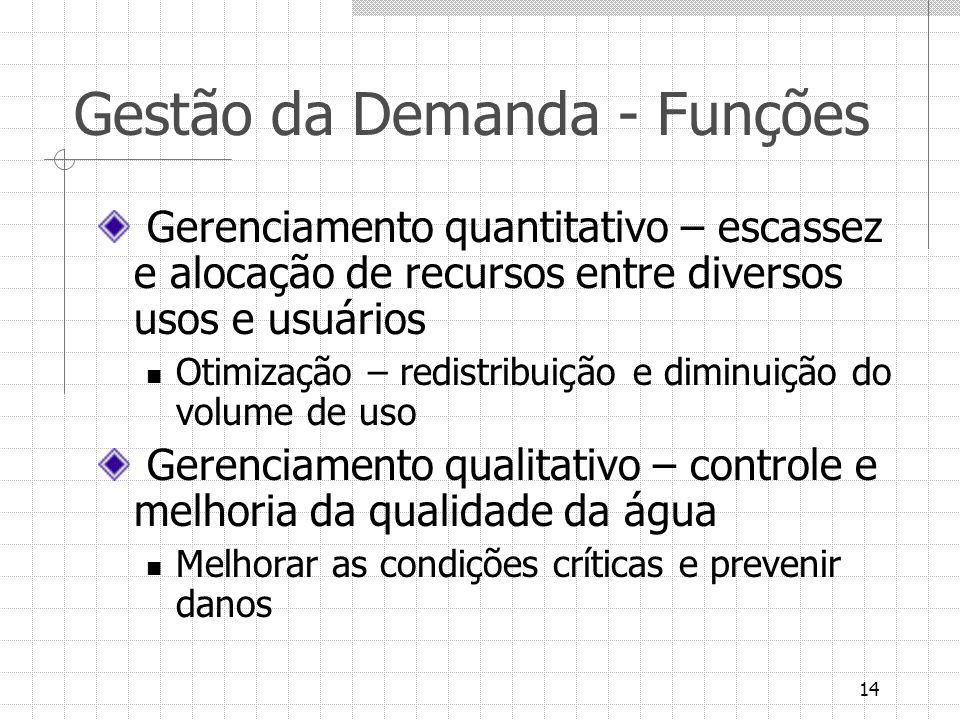 14 Gestão da Demanda - Funções Gerenciamento quantitativo – escassez e alocação de recursos entre diversos usos e usuários Otimização – redistribuição