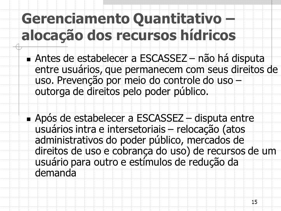 15 Gerenciamento Quantitativo – alocação dos recursos hídricos Antes de estabelecer a ESCASSEZ – não há disputa entre usuários, que permanecem com seu