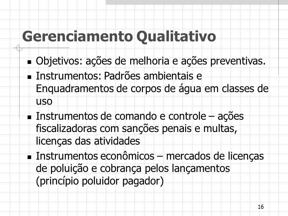 16 Gerenciamento Qualitativo Objetivos: ações de melhoria e ações preventivas. Instrumentos: Padrões ambientais e Enquadramentos de corpos de água em