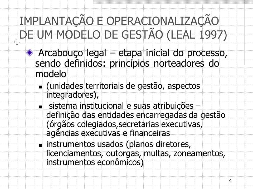 4 IMPLANTAÇÃO E OPERACIONALIZAÇÃO DE UM MODELO DE GESTÃO (LEAL 1997) Arcabouço legal – etapa inicial do processo, sendo definidos: princípios norteado