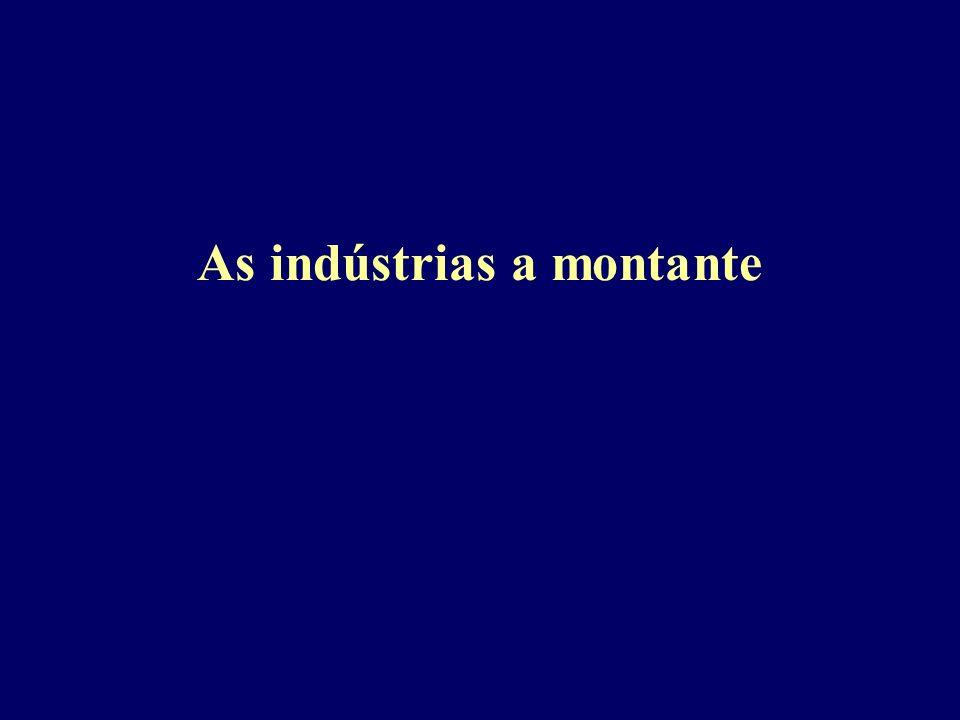 As indústrias a montante