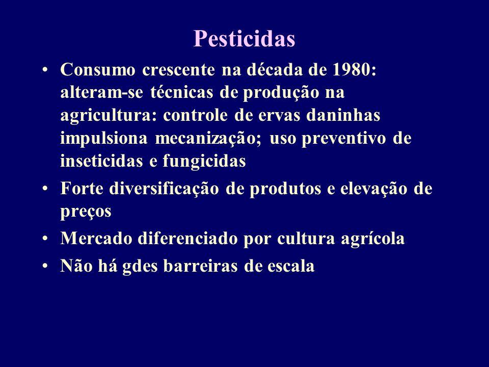 Pesticidas Consumo crescente na década de 1980: alteram-se técnicas de produção na agricultura: controle de ervas daninhas impulsiona mecanização; uso preventivo de inseticidas e fungicidas Forte diversificação de produtos e elevação de preços Mercado diferenciado por cultura agrícola Não há gdes barreiras de escala