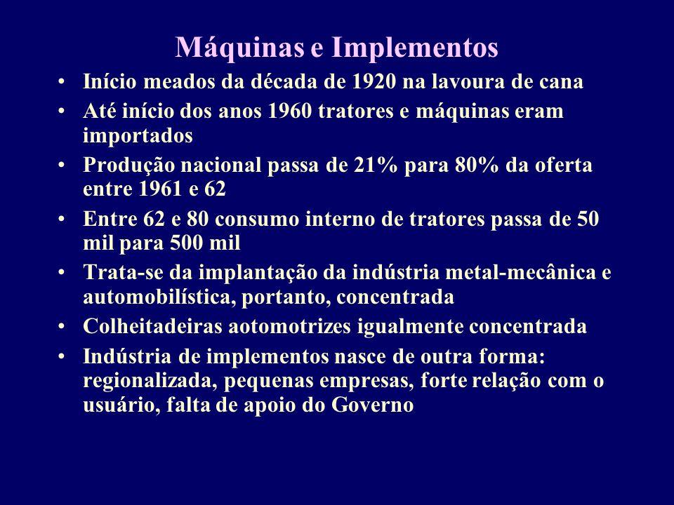 Máquinas e Implementos Início meados da década de 1920 na lavoura de cana Até início dos anos 1960 tratores e máquinas eram importados Produção nacion