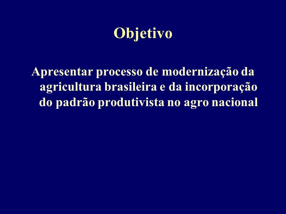 Objetivo Apresentar processo de modernização da agricultura brasileira e da incorporação do padrão produtivista no agro nacional