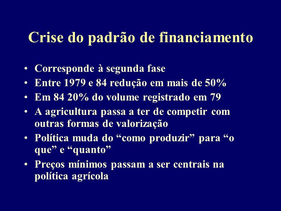 Crise do padrão de financiamento Corresponde à segunda fase Entre 1979 e 84 redução em mais de 50% Em 84 20% do volume registrado em 79 A agricultura