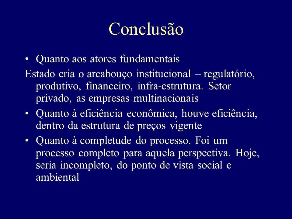 Conclusão Quanto aos atores fundamentais Estado cria o arcabouço institucional – regulatório, produtivo, financeiro, infra-estrutura. Setor privado, a