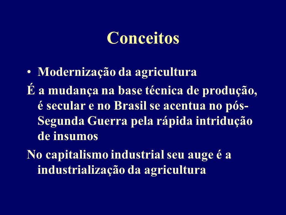 Conceitos Modernização da agricultura É a mudança na base técnica de produção, é secular e no Brasil se acentua no pós- Segunda Guerra pela rápida intridução de insumos No capitalismo industrial seu auge é a industrialização da agricultura