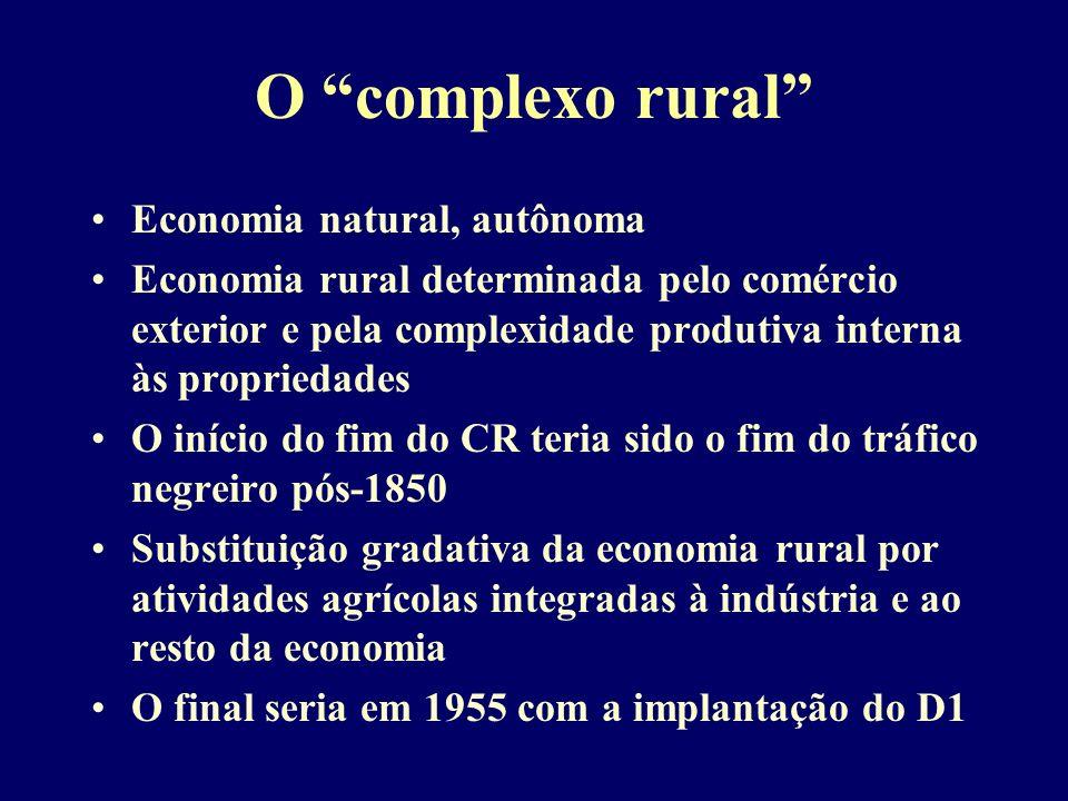 O complexo rural Economia natural, autônoma Economia rural determinada pelo comércio exterior e pela complexidade produtiva interna às propriedades O