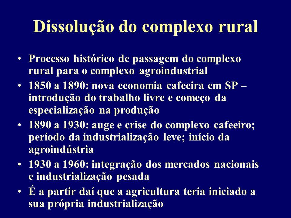 Dissolução do complexo rural Processo histórico de passagem do complexo rural para o complexo agroindustrial 1850 a 1890: nova economia cafeeira em SP