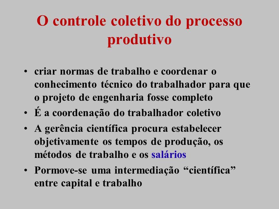O controle coletivo do processo produtivo criar normas de trabalho e coordenar o conhecimento técnico do trabalhador para que o projeto de engenharia