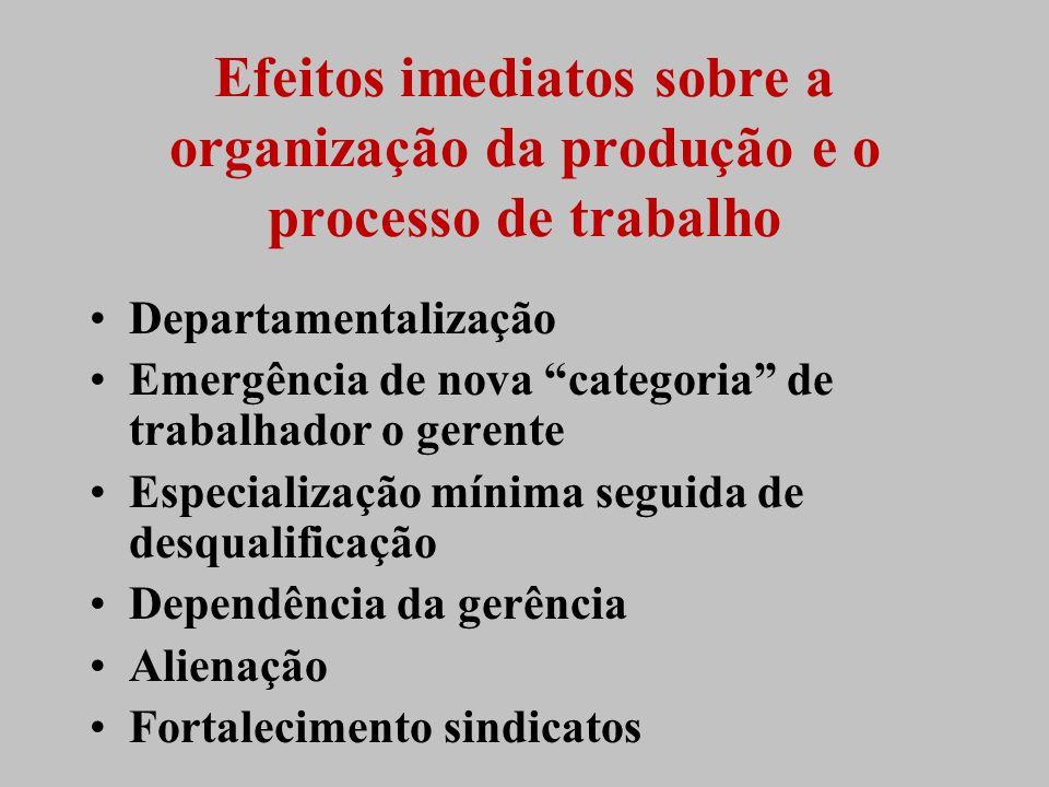 Efeitos imediatos sobre a organização da produção e o processo de trabalho Departamentalização Emergência de nova categoria de trabalhador o gerente E