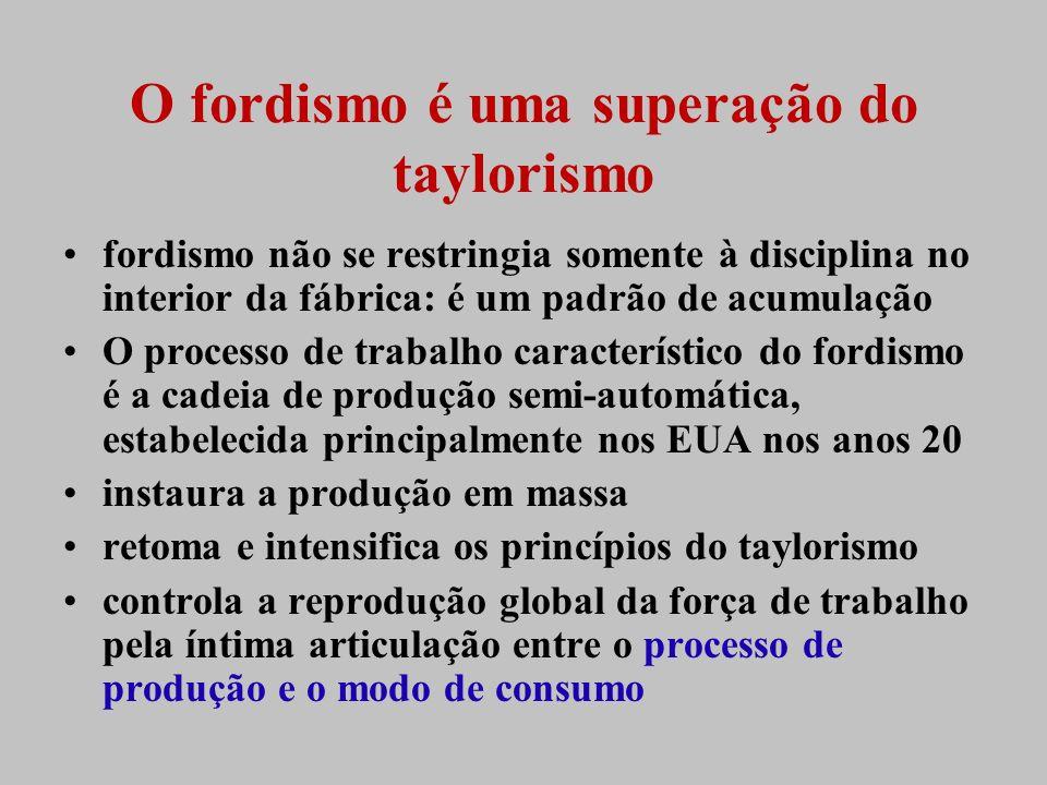 O fordismo é uma superação do taylorismo fordismo não se restringia somente à disciplina no interior da fábrica: é um padrão de acumulação O processo