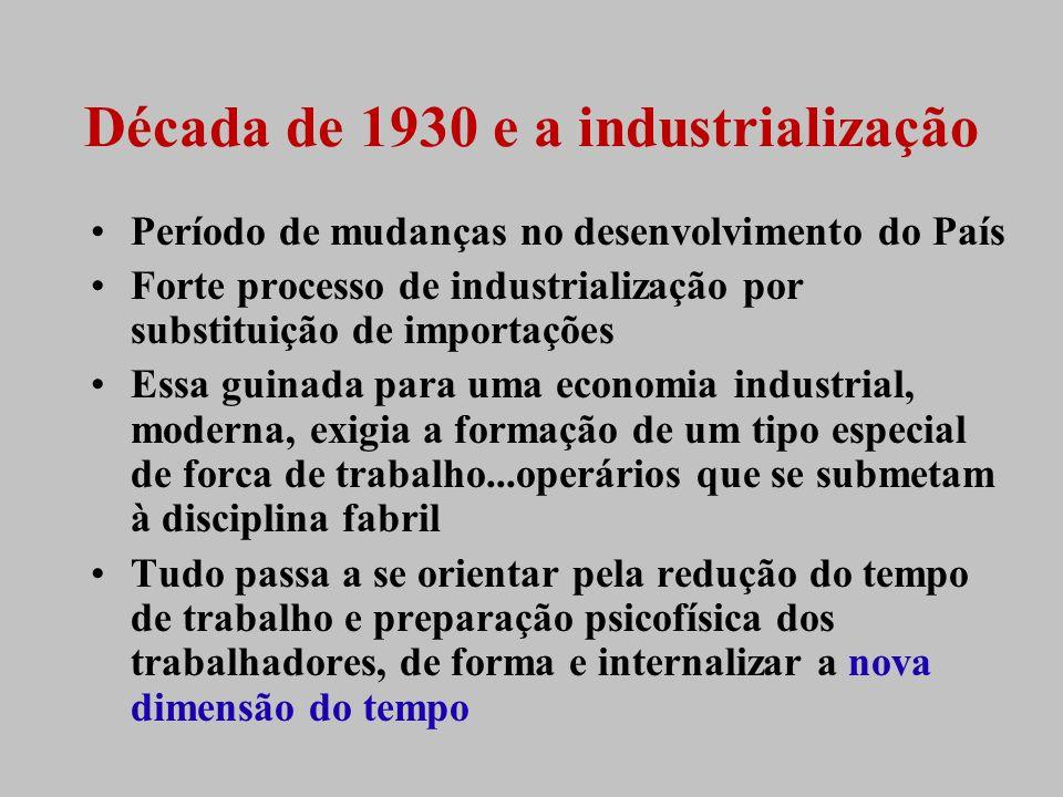 Década de 1930 e a industrialização Período de mudanças no desenvolvimento do País Forte processo de industrialização por substituição de importações