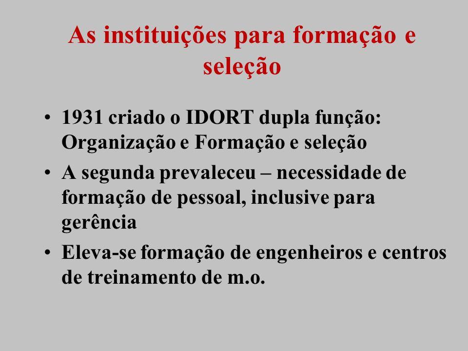 As instituições para formação e seleção 1931 criado o IDORT dupla função: Organização e Formação e seleção A segunda prevaleceu – necessidade de forma
