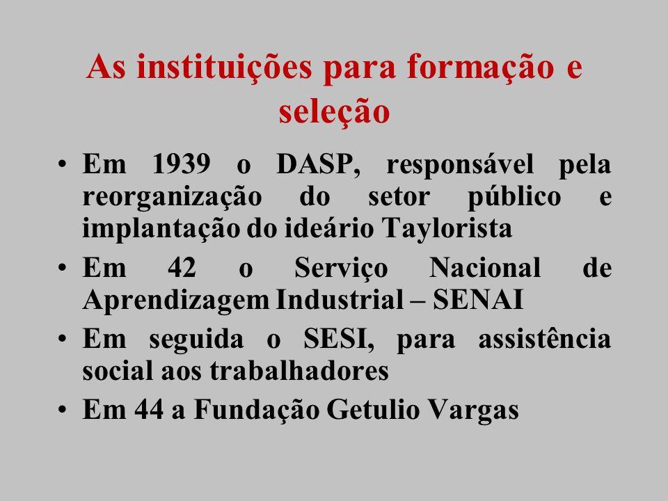 As instituições para formação e seleção Em 1939 o DASP, responsável pela reorganização do setor público e implantação do ideário Taylorista Em 42 o Se