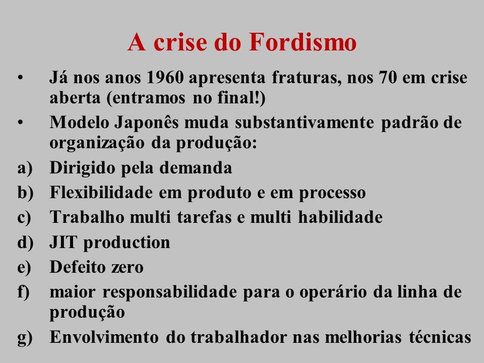 A crise do Fordismo Já nos anos 1960 apresenta fraturas, nos 70 em crise aberta (entramos no final!) Modelo Japonês muda substantivamente padrão de or