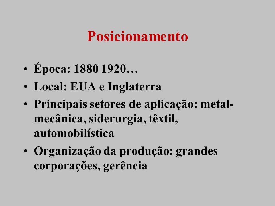 Posicionamento Época: 1880 1920… Local: EUA e Inglaterra Principais setores de aplicação: metal- mecânica, siderurgia, têxtil, automobilística Organiz
