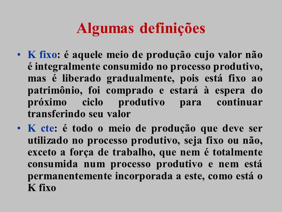 Algumas definições K fixo: é aquele meio de produção cujo valor não é integralmente consumido no processo produtivo, mas é liberado gradualmente, pois