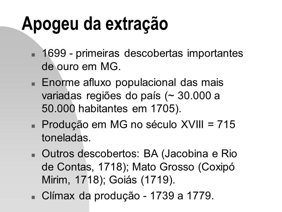 Apogeu da extração n 1699 - primeiras descobertas importantes de ouro em MG. n Enorme afluxo populacional das mais variadas regiões do país (~ 30.000