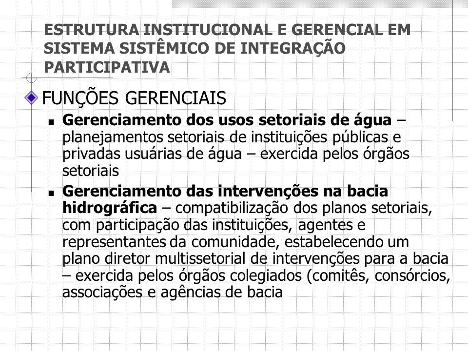 ESTRUTURA INSTITUCIONAL E GERENCIAL EM SISTEMA SISTÊMICO DE INTEGRAÇÃO PARTICIPATIVA FUNÇÕES GERENCIAIS Gerenciamento dos usos setoriais de água – pla