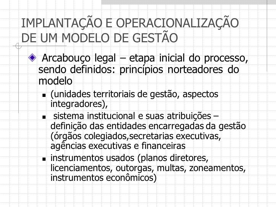 IMPLANTAÇÃO E OPERACIONALIZAÇÃO DE UM MODELO DE GESTÃO Arcabouço legal – etapa inicial do processo, sendo definidos: princípios norteadores do modelo