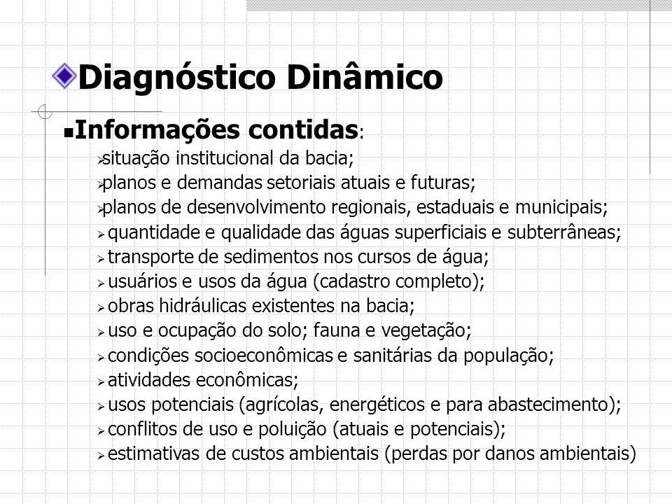 Informações contidas : situação institucional da bacia; planos e demandas setoriais atuais e futuras; planos de desenvolvimento regionais, estaduais e