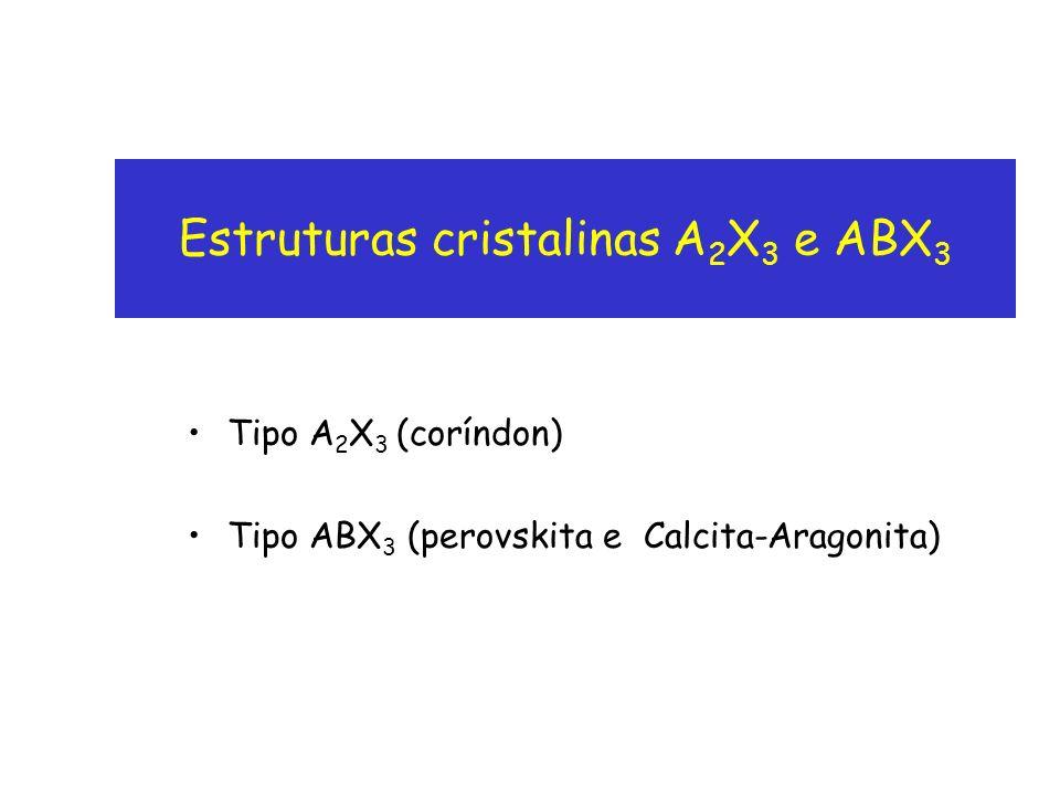 Estruturas cristalinas A 2 X 3 e ABX 3 Tipo A 2 X 3 (coríndon) Tipo ABX 3 (perovskita e Calcita-Aragonita)