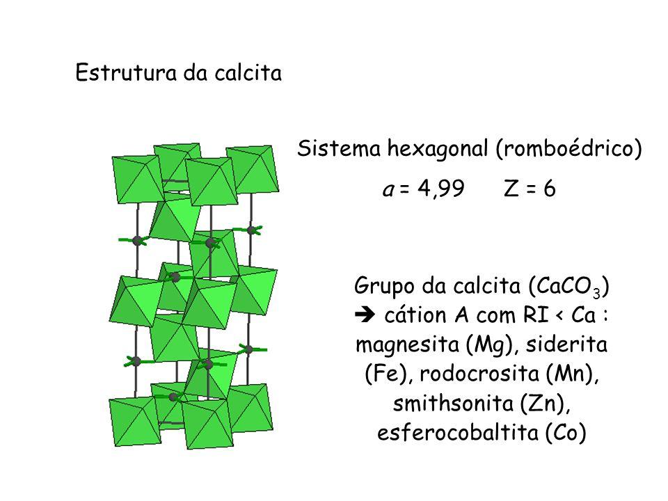 Estrutura da calcita Grupo da calcita (CaCO 3 ) cátion A com RI < Ca : magnesita (Mg), siderita (Fe), rodocrosita (Mn), smithsonita (Zn), esferocobalt