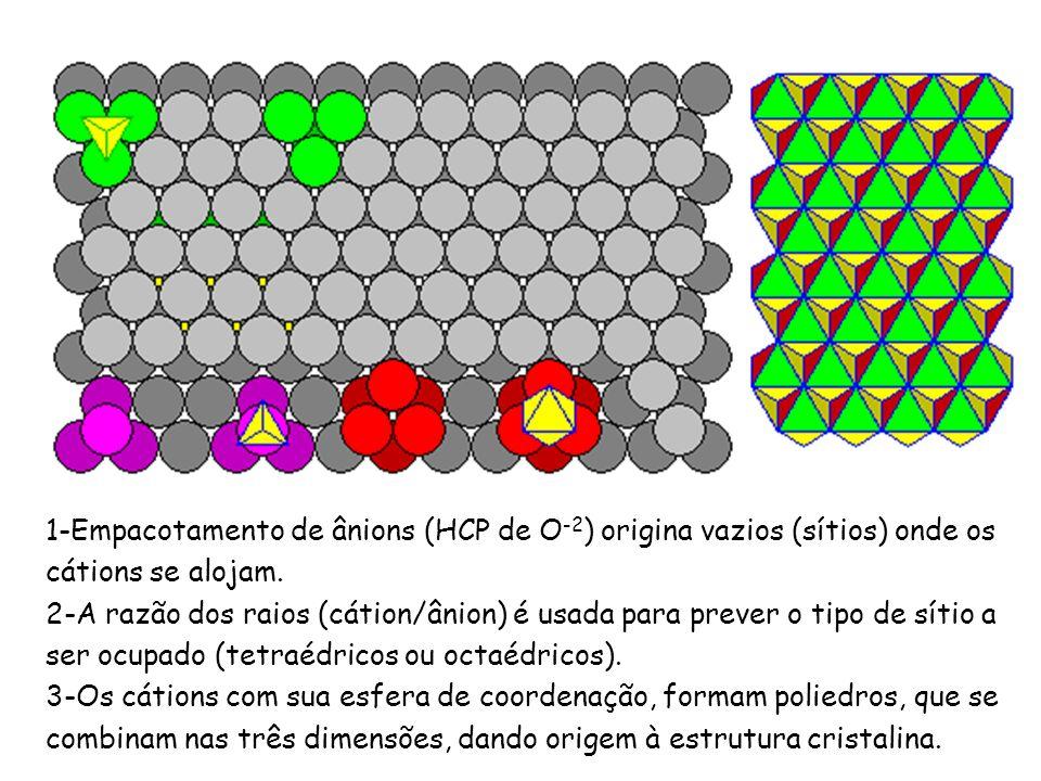 1-Empacotamento de ânions (HCP de O -2 ) origina vazios (sítios) onde os cátions se alojam. 2-A razão dos raios (cátion/ânion) é usada para prever o t