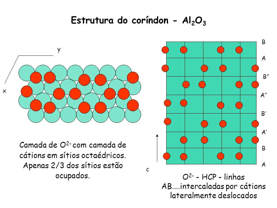 Estrutura do coríndon - Al 2 O 3 y x c A B A A B A B B Camada de O 2- com camada de cátions em sítios octaédricos. Apenas 2/3 dos sítios estão ocupado