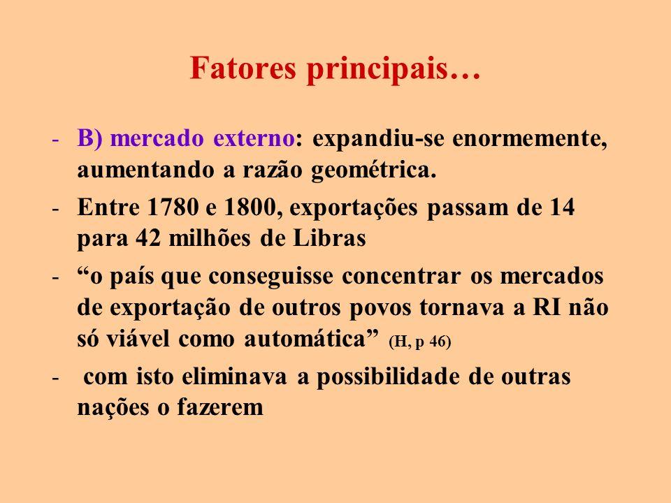 - B) mercado externo: expandiu-se enormemente, aumentando a razão geométrica. - Entre 1780 e 1800, exportações passam de 14 para 42 milhões de Libras
