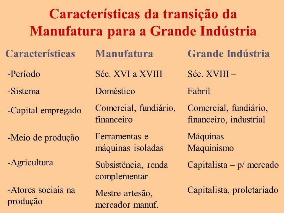 Características da transição da Manufatura para a Grande Indústria -Período -Sistema -Capital empregado -Meio de produção -Agricultura -Atores sociais