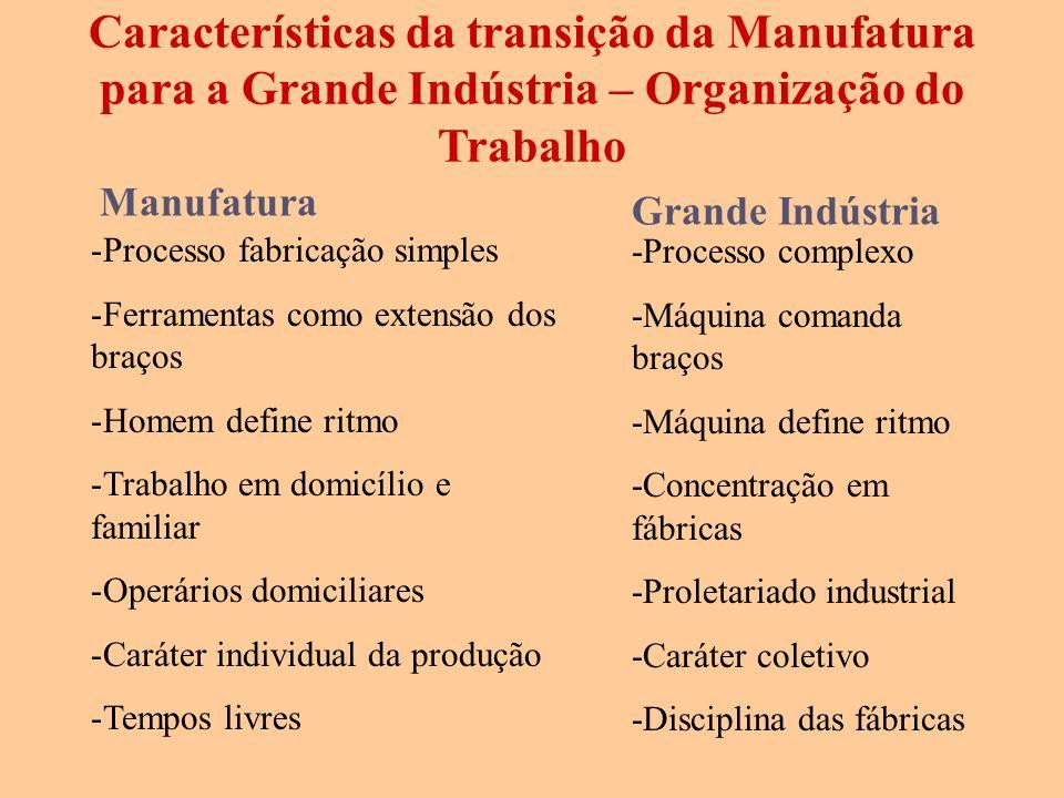 Características da transição da Manufatura para a Grande Indústria – Organização do Trabalho Manufatura Grande Indústria -Processo fabricação simples