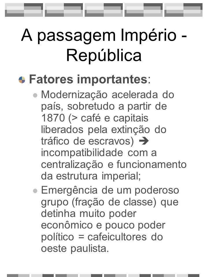 A passagem Império - República Fatores importantes: Modernização acelerada do país, sobretudo a partir de 1870 (> café e capitais liberados pela extin