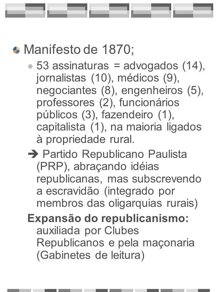 Manifesto de 1870; 53 assinaturas = advogados (14), jornalistas (10), médicos (9), negociantes (8), engenheiros (5), professores (2), funcionários púb