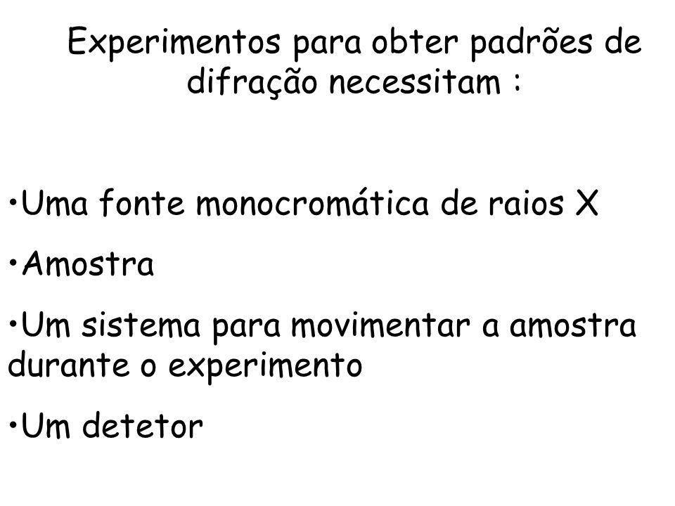 Experimentos para obter padrões de difração necessitam : Uma fonte monocromática de raios X Amostra Um sistema para movimentar a amostra durante o exp