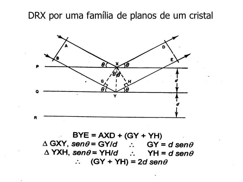 DRX por uma família de planos de um cristal