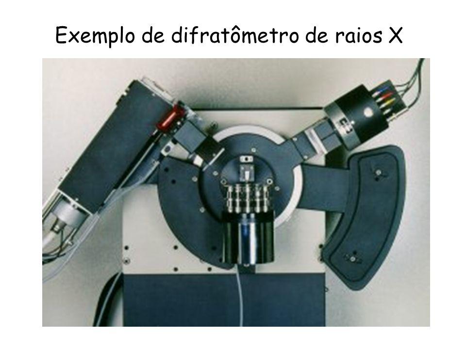 Exemplo de difratômetro de raios X