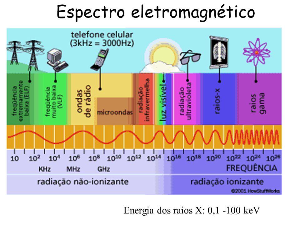 4 Energia dos raios X: 0,1 -100 keV Espectro eletromagnético