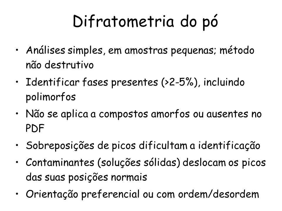 Difratometria do pó Análises simples, em amostras pequenas; método não destrutivo Identificar fases presentes (>2-5%), incluindo polimorfos Não se apl