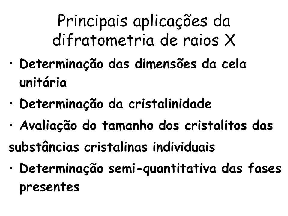 Principais aplicações da difratometria de raios X Determinação das dimensões da cela unitária Determinação da cristalinidade Avaliação do tamanho dos