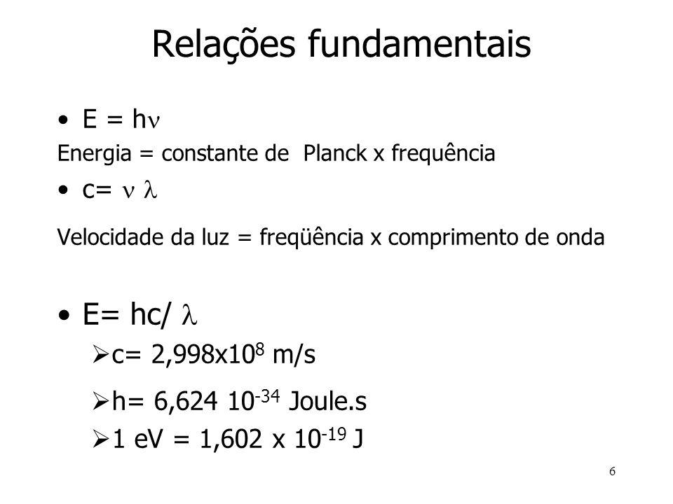 6 Relações fundamentais E = h Energia = constante de Planck x frequência c= Velocidade da luz = freqüência x comprimento de onda E= hc/ c= 2,998x10 8