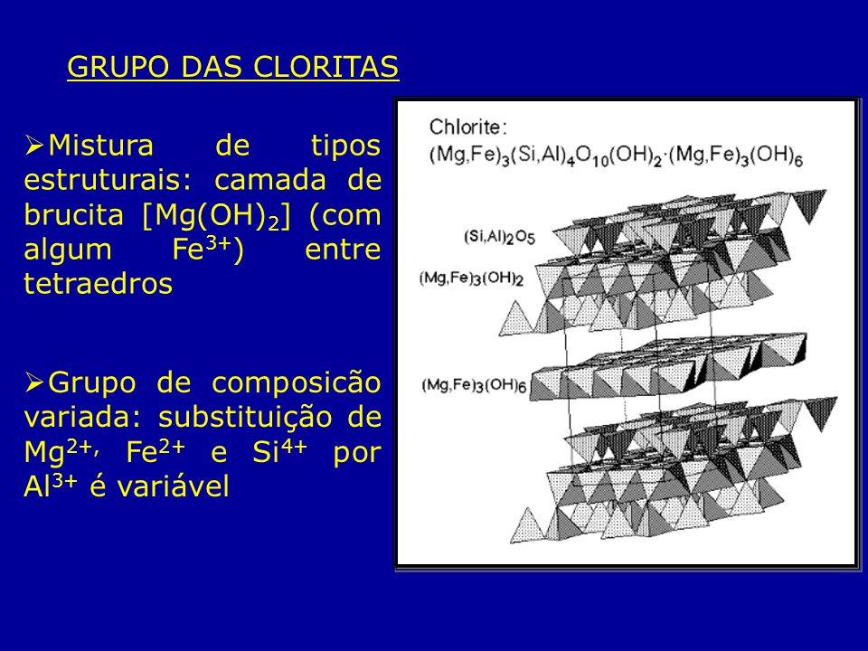 GRUPO DAS CLORITAS Mistura de tipos estruturais: camada de brucita [Mg(OH) 2 ] (com algum Fe 3+ ) entre tetraedros Grupo de composicão variada: substi