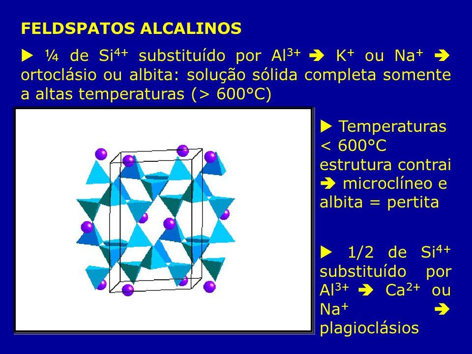 FELDSPATOS ALCALINOS ¼ de Si 4+ substituído por Al 3+ K + ou Na + ortoclásio ou albita: solução sólida completa somente a altas temperaturas (> 600°C)