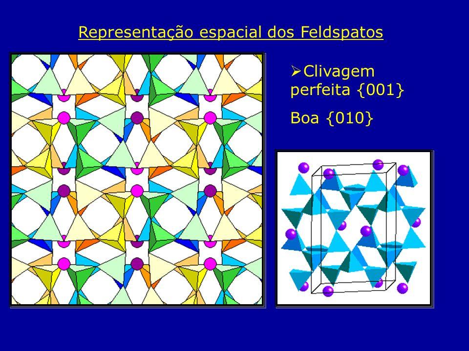 Representação espacial dos Feldspatos Clivagem perfeita {001} Boa {010}