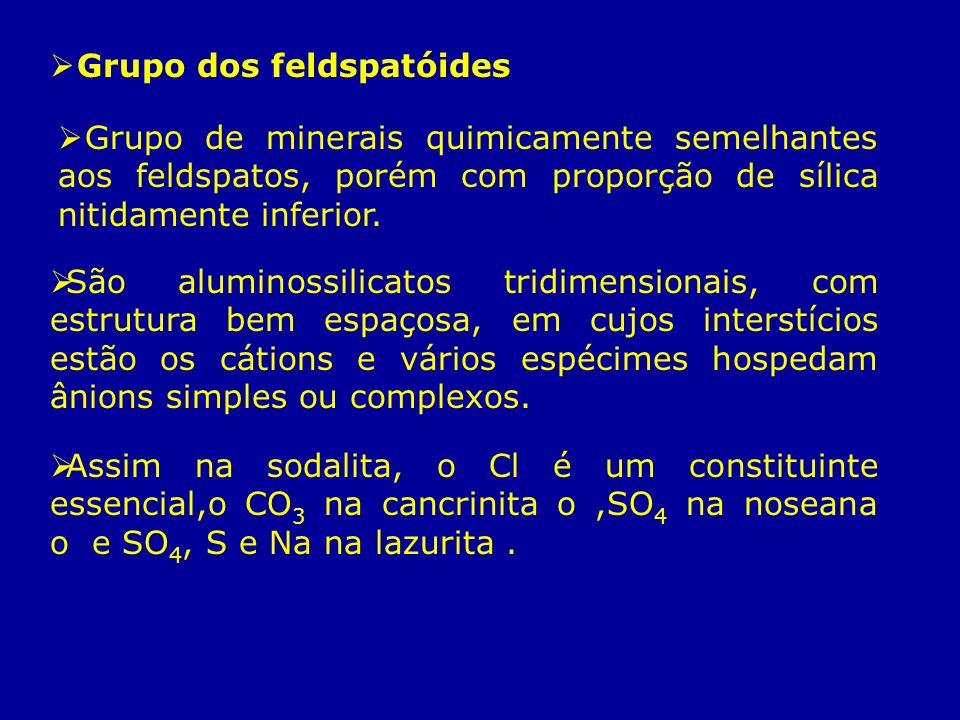 Grupo dos feldspatóides Grupo de minerais quimicamente semelhantes aos feldspatos, porém com proporção de sílica nitidamente inferior. São aluminossil