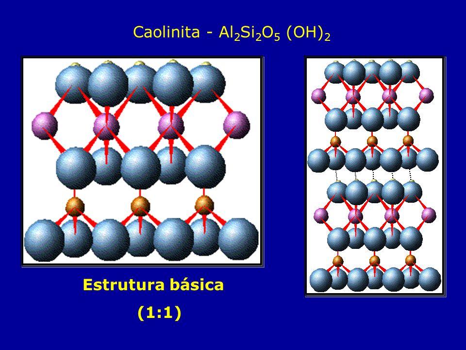Estrutura básica (1:1) Caolinita - Al 2 Si 2 O 5 (OH) 2