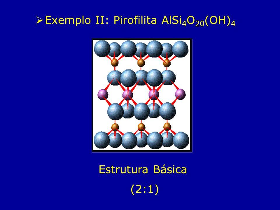 Exemplo II: Pirofilita AlSi 4 O 20 (OH) 4 Estrutura Básica (2:1)