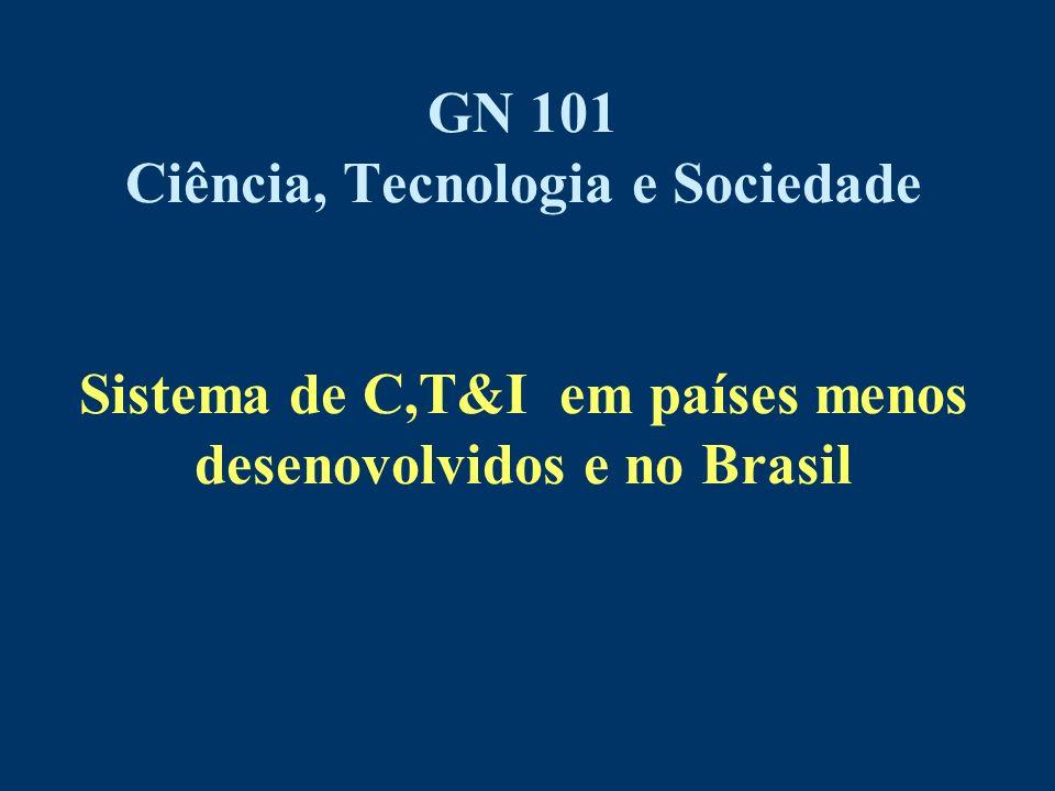 GN 101 Ciência, Tecnologia e Sociedade Sistema de C,T&I em países menos desenovolvidos e no Brasil