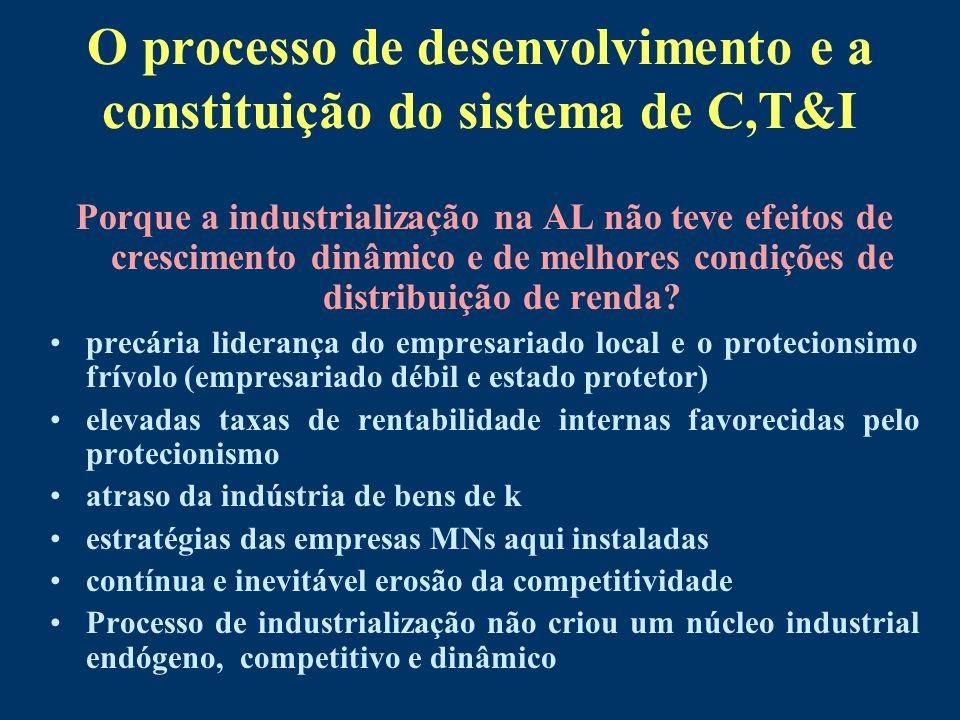 O processo de desenvolvimento e a constituição do sistema de C,T&I Porque a industrialização na AL não teve efeitos de crescimento dinâmico e de melho